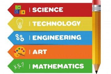 Steam Eğitimi Farkındalık Kursu | İyi Dersler | Özel Okul