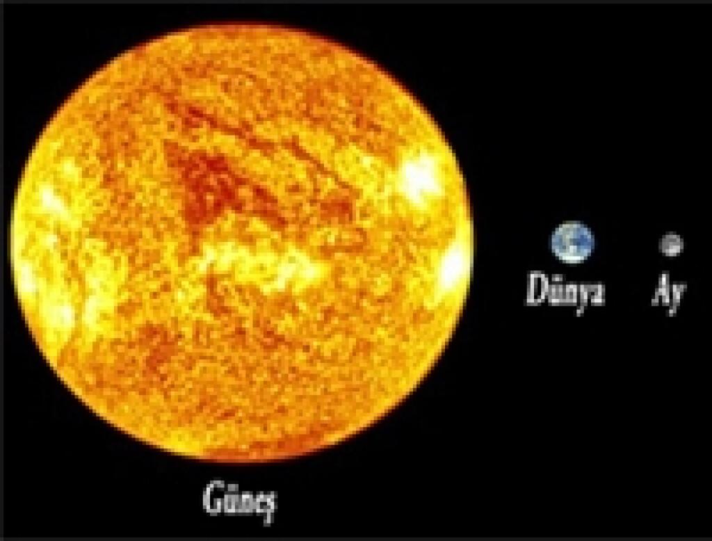 Güneş, Dünya ve Ay Ünitesi Etkinliklerimiz | Kayseri Alpaslan Ort...