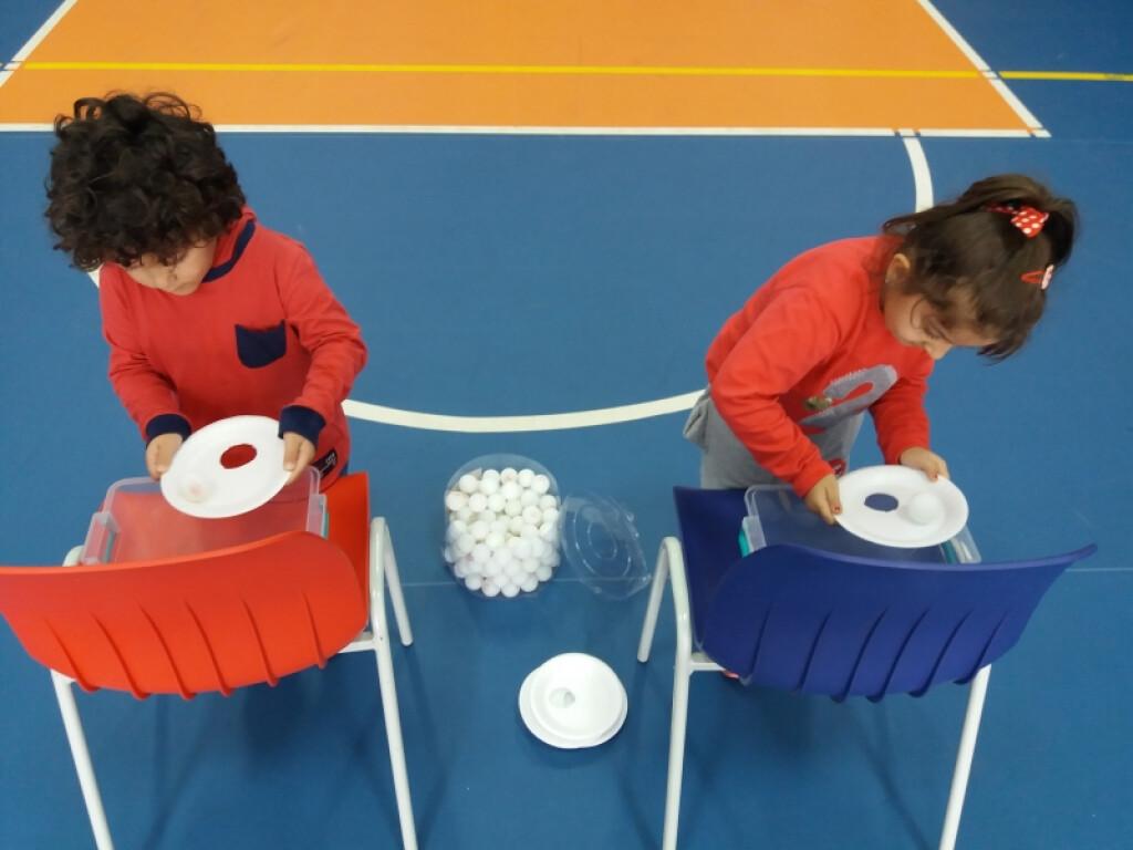 El ve Zihin Koordinasyon İşbirliği | Pendik İlkokulu ve Ortaokulu...
