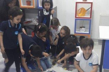 İyi Dersler Okullarının 'örümcek' Etkinliği