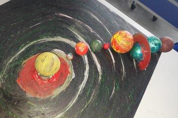 Güneş Sistemimiz Ve Biz